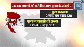 Vidhan Sabha Election 2019: एक नजर...
