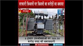 118 सरकारी विभागों पर बिजली का 17 करोड़...